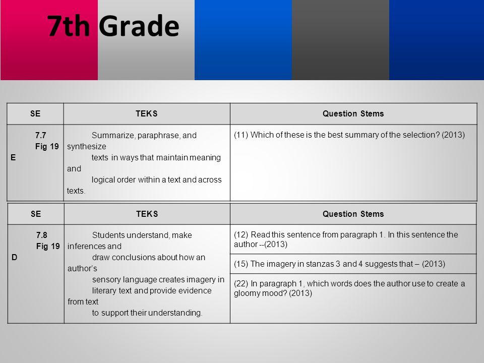 7th Grade SE TEKS Question Stems 7.7 Fig 19 E