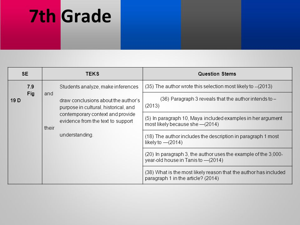 7th Grade SE TEKS Question Stems 7.9 Fig 19 D