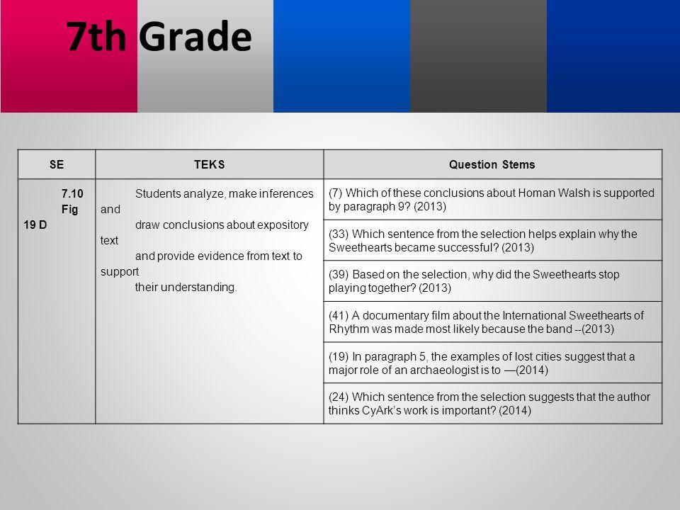 7th Grade SE TEKS Question Stems 7.10 Fig 19 D