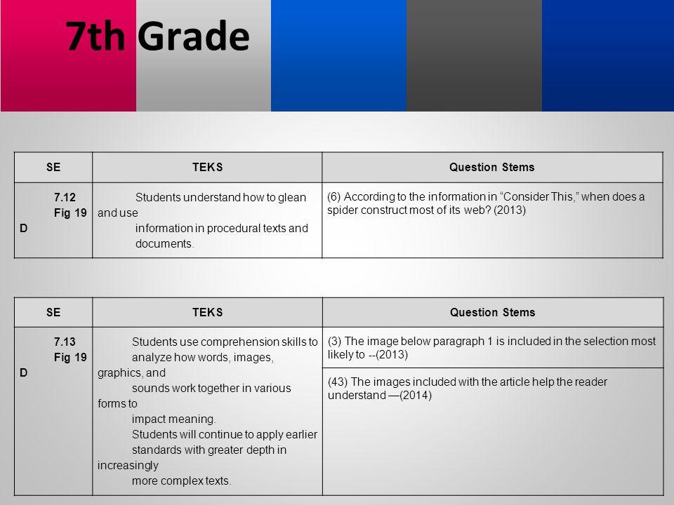 7th Grade SE TEKS Question Stems 7.12 Fig 19 D