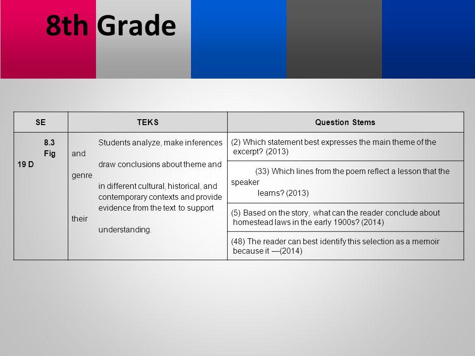 8th Grade SE TEKS Question Stems 8.3 Fig 19 D