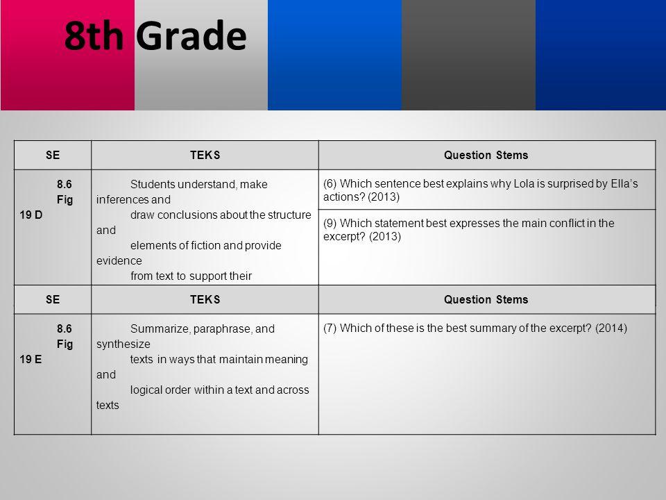 8th Grade SE TEKS Question Stems 8.6 Fig 19 D