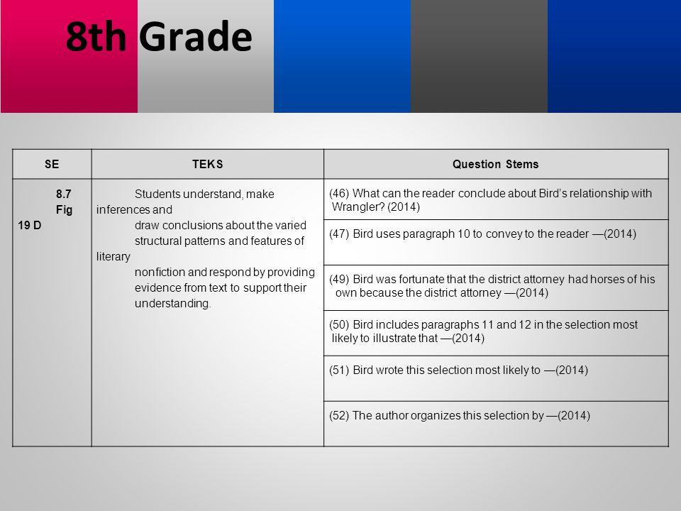 8th Grade SE TEKS Question Stems 8.7 Fig 19 D