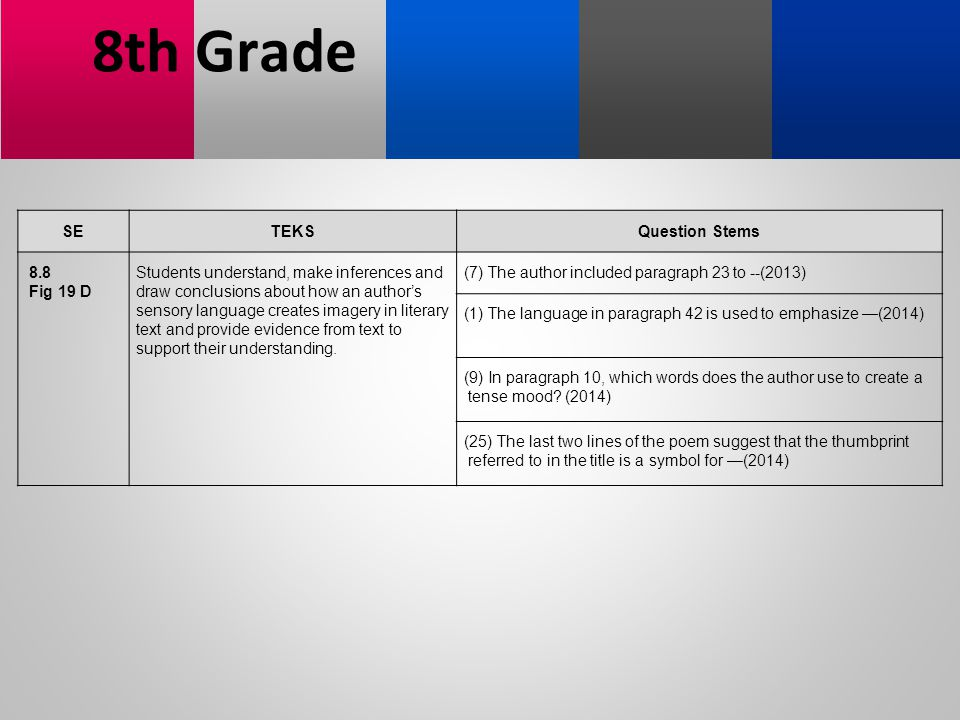 8th Grade SE TEKS Question Stems 8.8 Fig 19 D