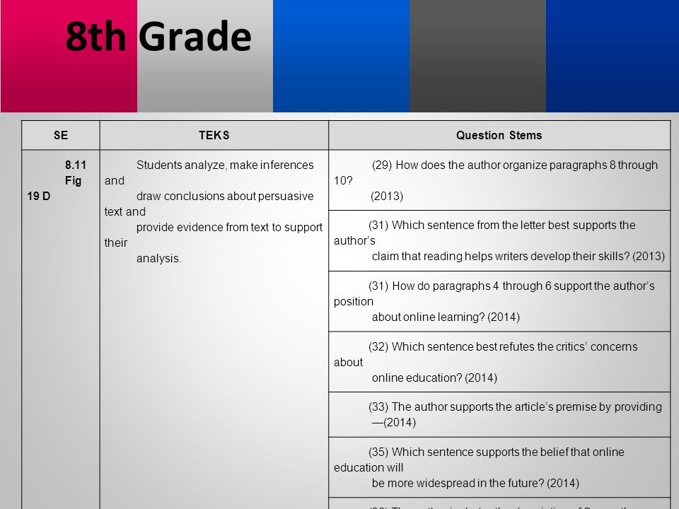 8th Grade SE TEKS Question Stems 8.11 Fig 19 D