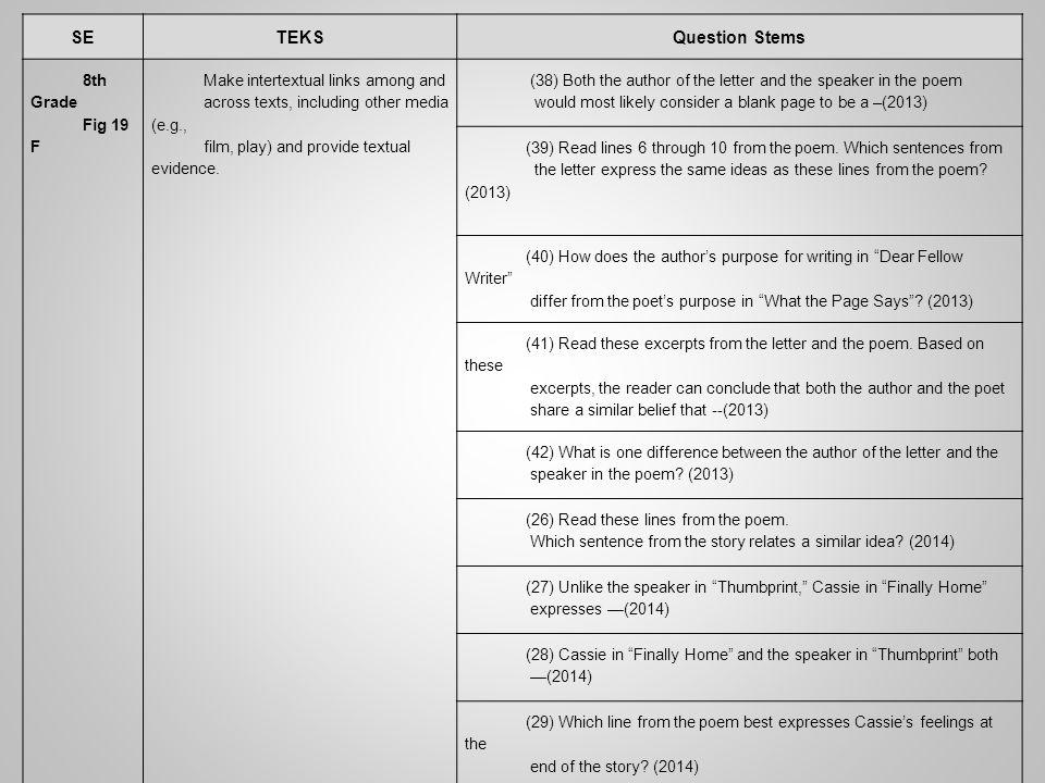 SE TEKS Question Stems 8th Grade Fig 19 F