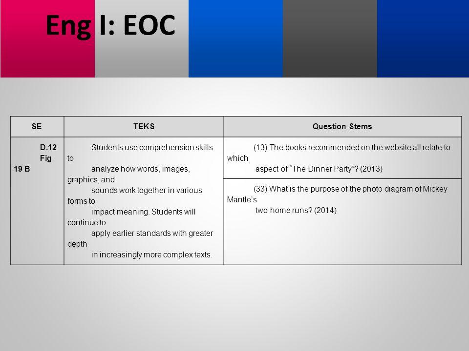 Eng I: EOC SE TEKS Question Stems D.12 Fig 19 B