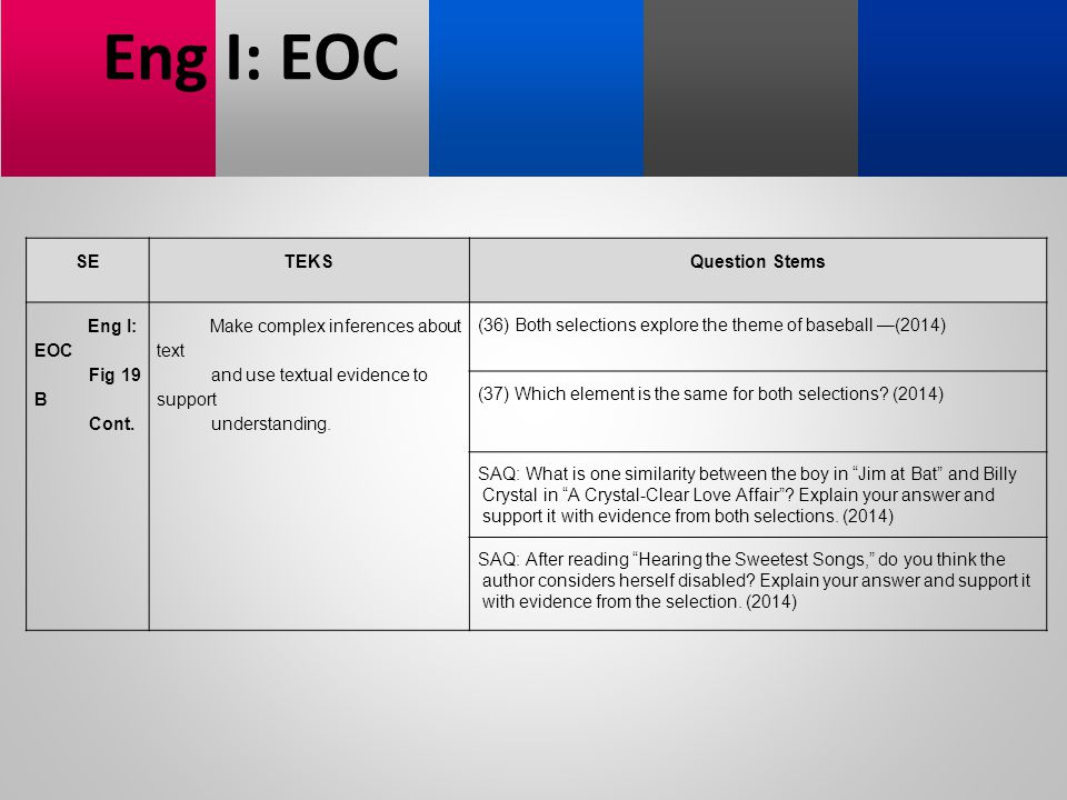 Eng I: EOC SE TEKS Question Stems Fig 19 B Cont.