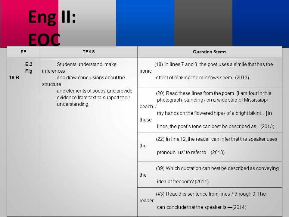 Eng II: EOC E.3 Fig 19 B Students understand, make inferences