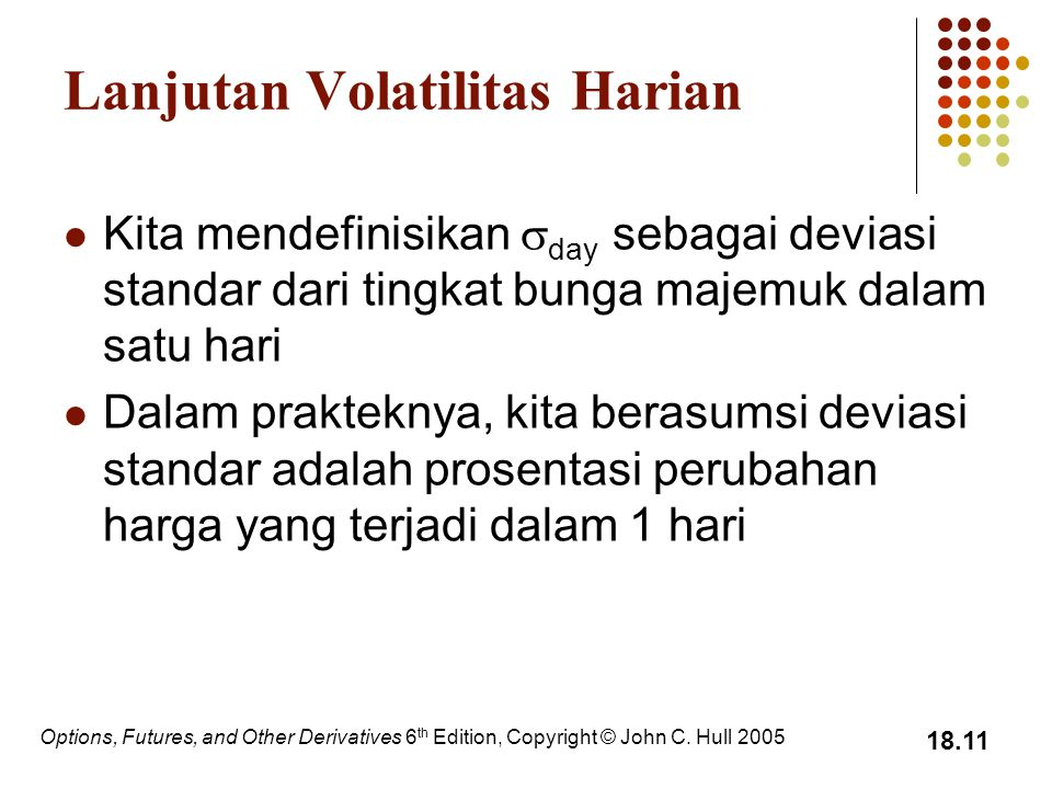 Lanjutan Volatilitas Harian