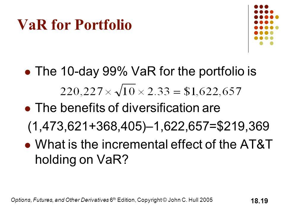 VaR for Portfolio The 10-day 99% VaR for the portfolio is