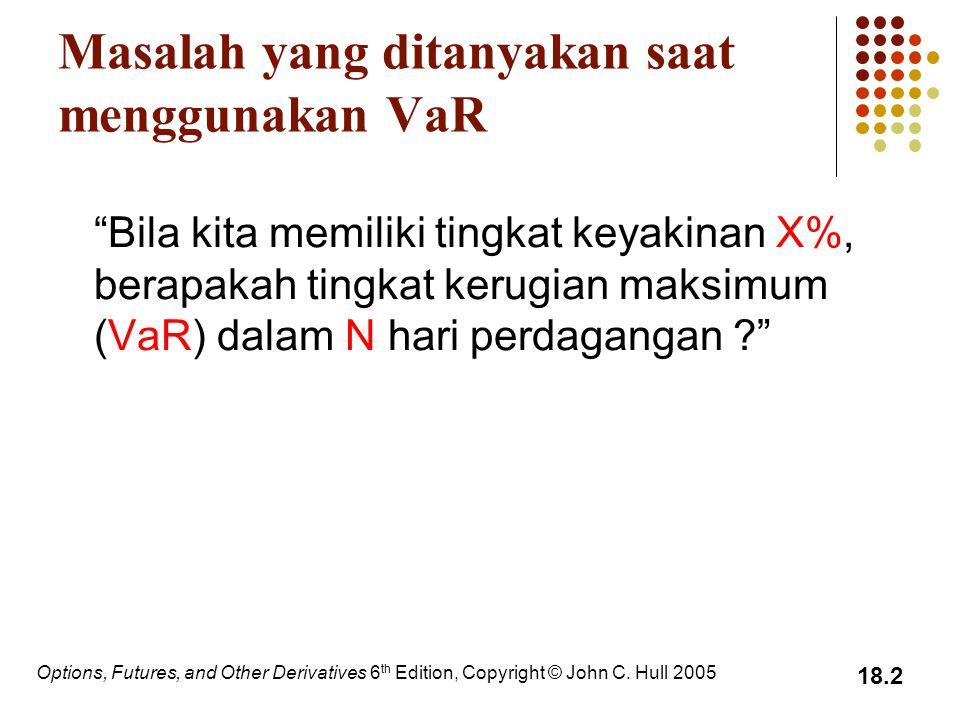 Masalah yang ditanyakan saat menggunakan VaR