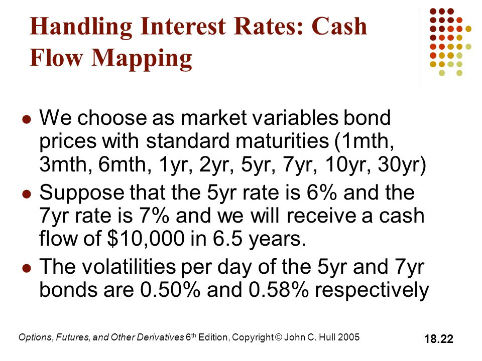 Handling Interest Rates: Cash Flow Mapping