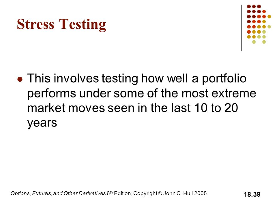 Stress Testing This involves testing how well a portfolio performs under some of the most extreme market moves seen in the last 10 to 20 years.