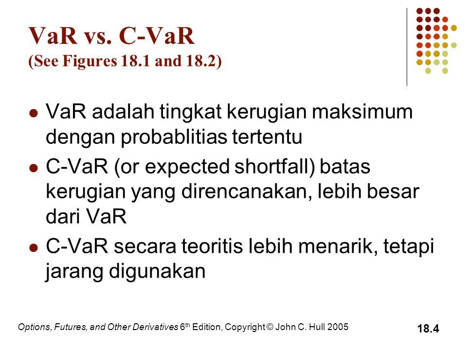 VaR vs. C-VaR (See Figures 18.1 and 18.2)