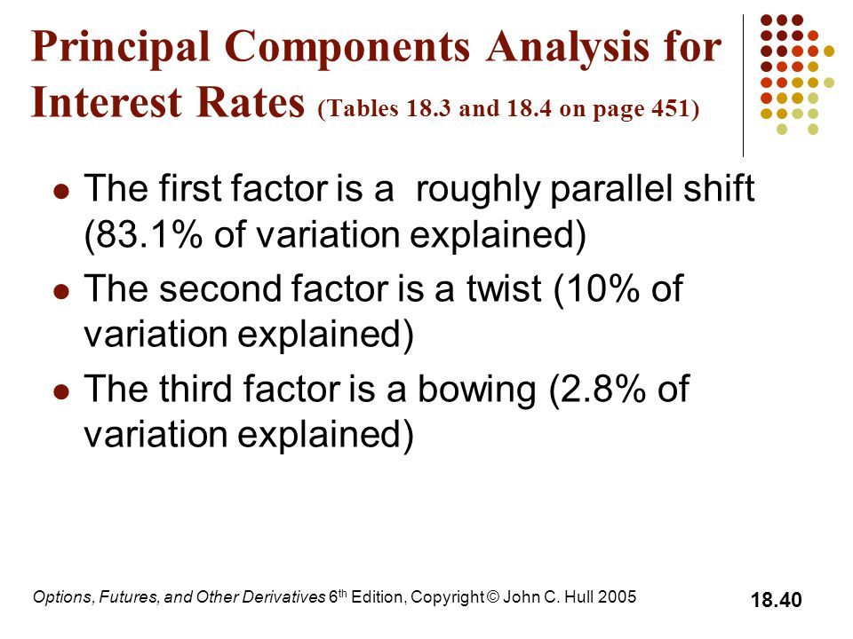 Principal Components Analysis for Interest Rates (Tables 18. 3 and 18