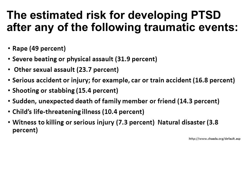 The estimated risk for developing PTSD after any of the following traumatic events: