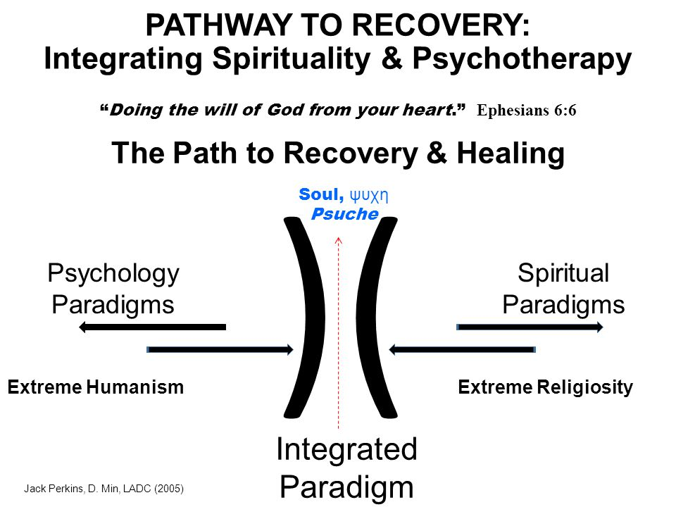 PATHWAY TO RECOVERY: Integrating Spirituality & Psychotherapy