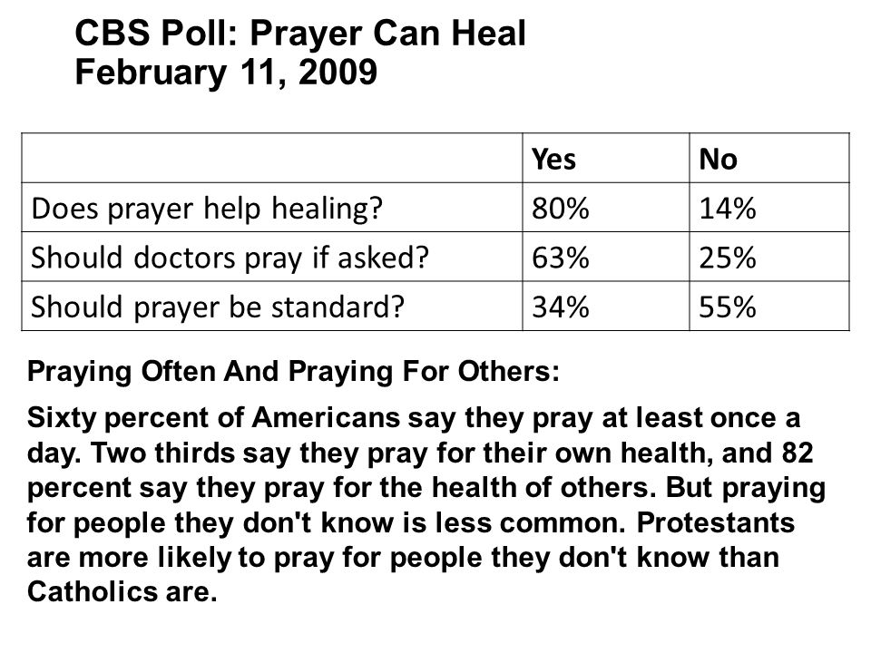 CBS Poll: Prayer Can Heal February 11, 2009