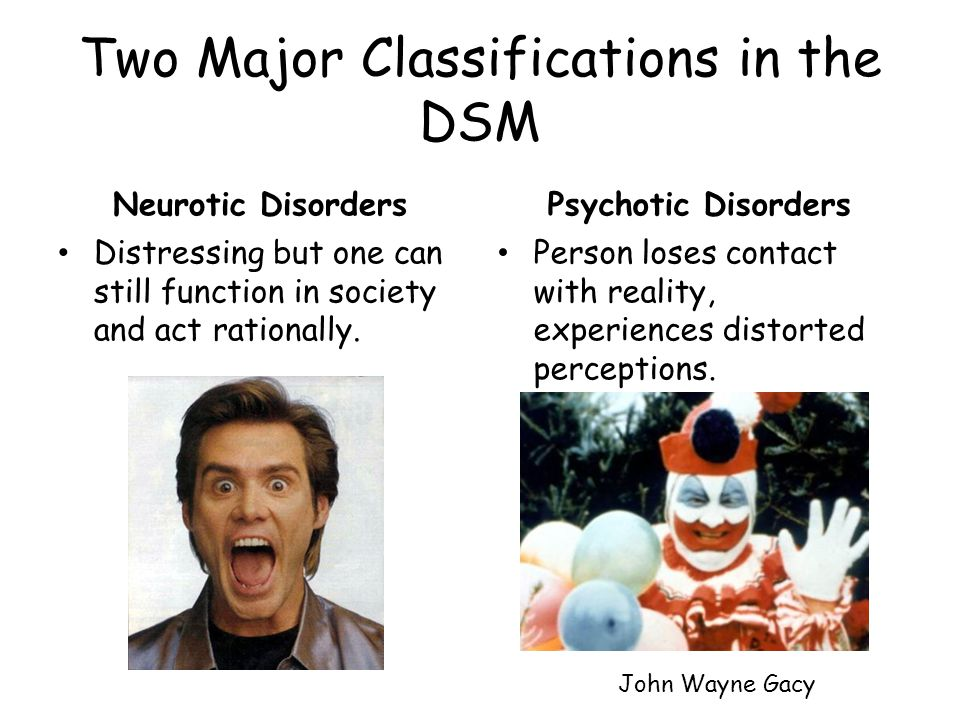 Two Major Classifications in the DSM