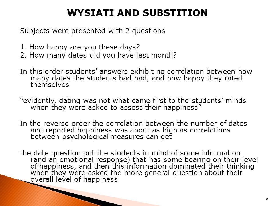 Wysiati and substition