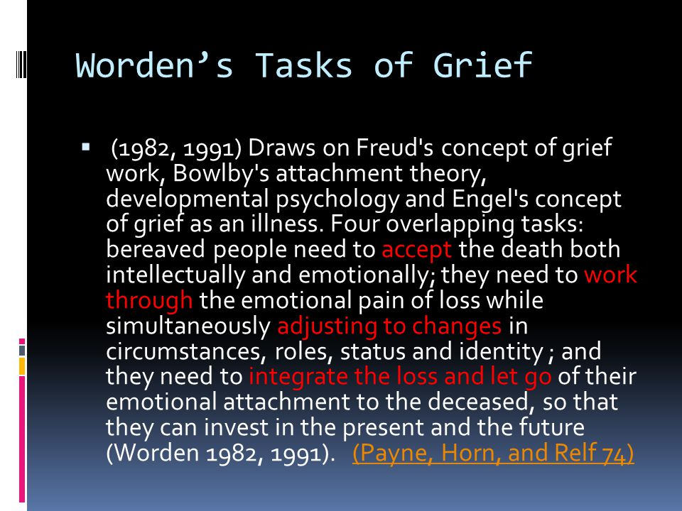 Worden's Tasks of Grief