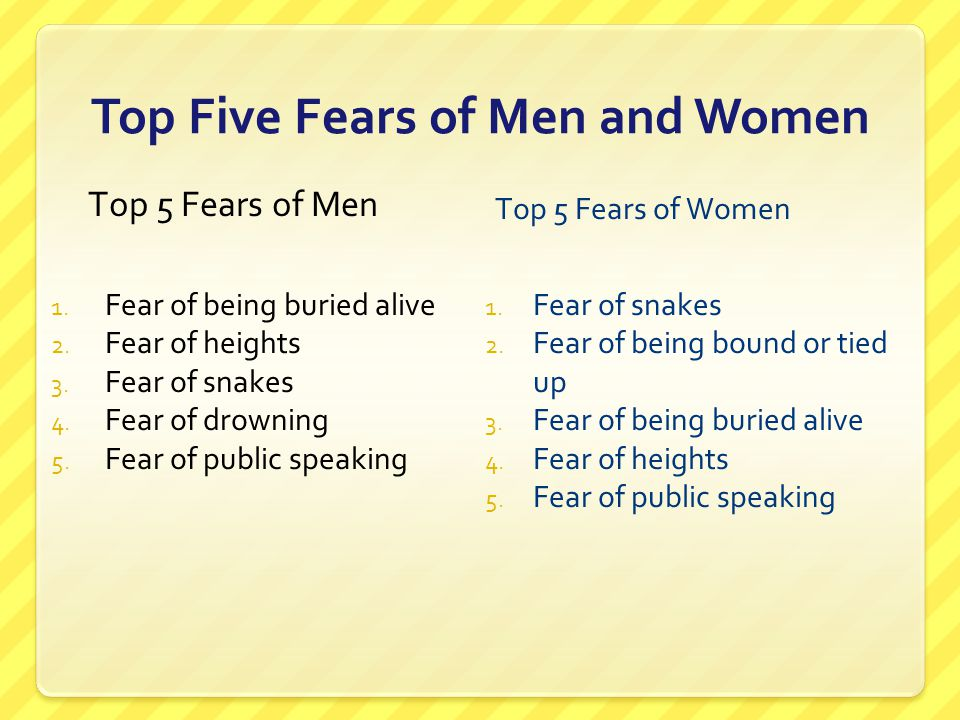 Top Five Fears of Men and Women
