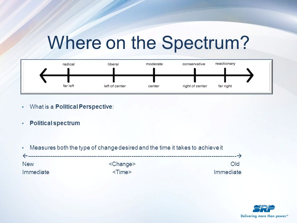 Where on the Spectrum What is a Political Perspective: