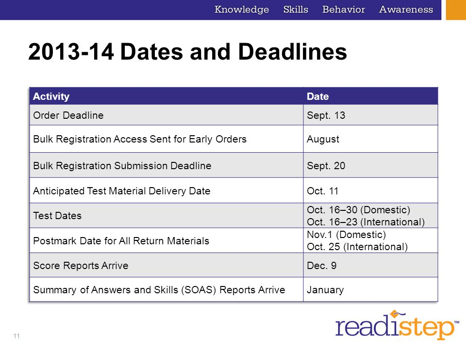 2013-14 Dates and Deadlines Activity Date Order Deadline Sept. 13