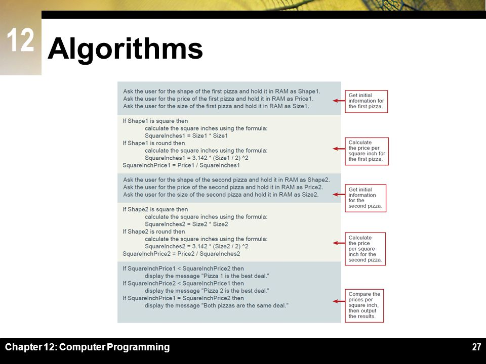 Algorithms Figure 12-21 Chapter 12: Computer Programming