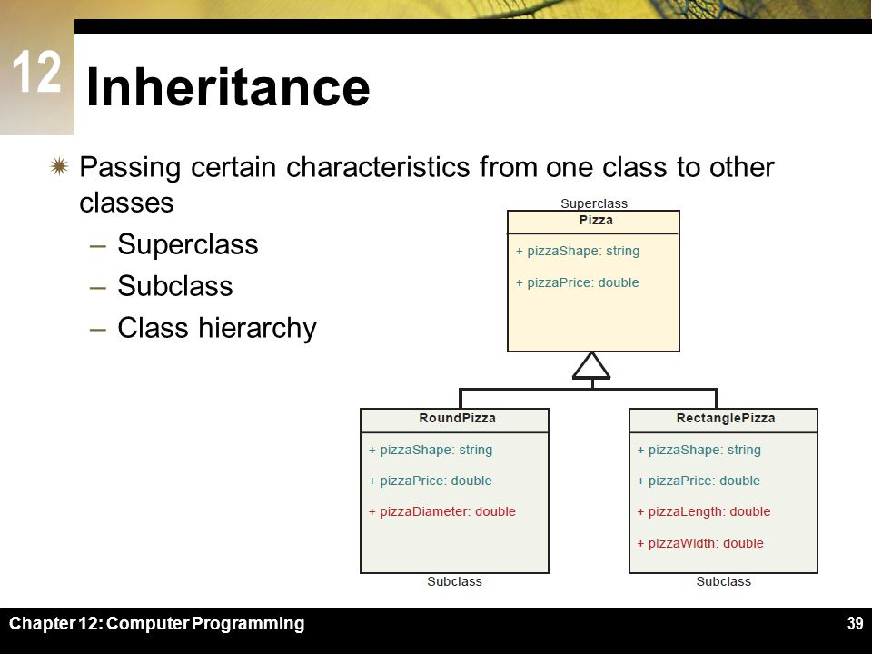 Inheritance Passing certain characteristics from one class to other classes. Superclass. Subclass.