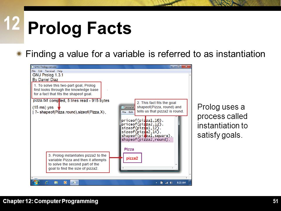 Prolog Facts Finding a value for a variable is referred to as instantiation. Prolog uses a process called instantiation to.