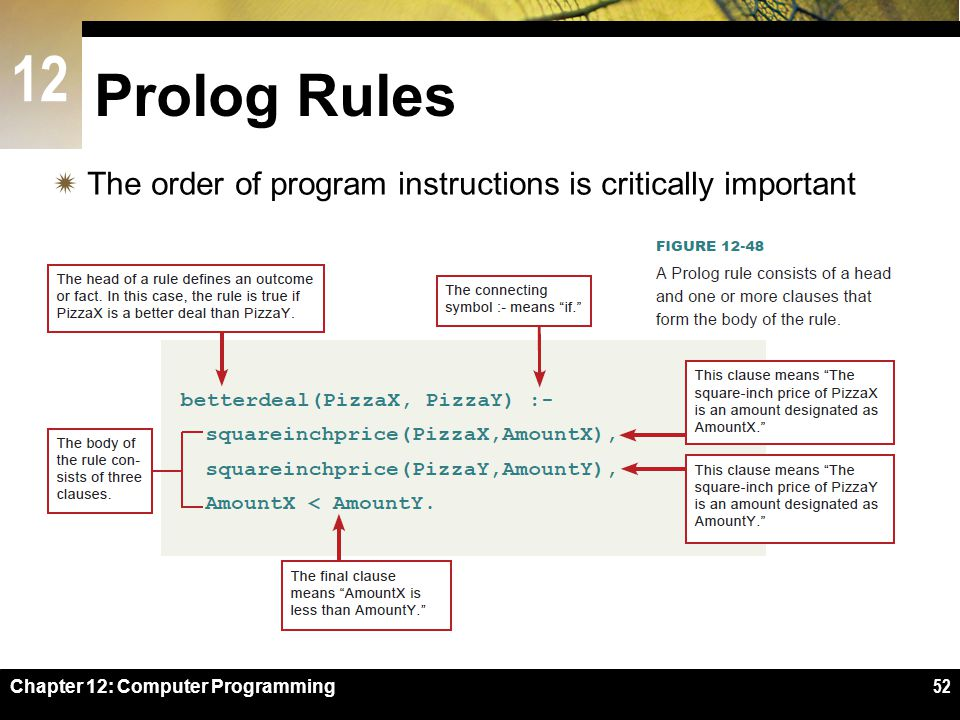 Prolog Rules The order of program instructions is critically important
