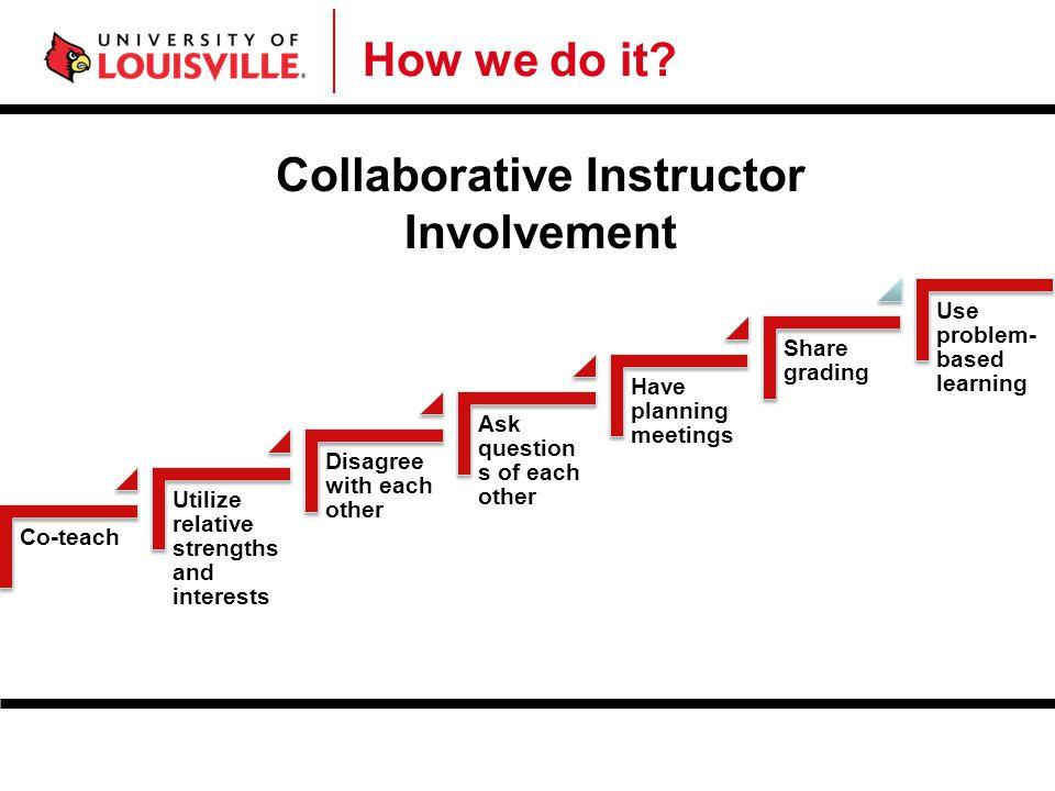 Collaborative Instructor Involvement