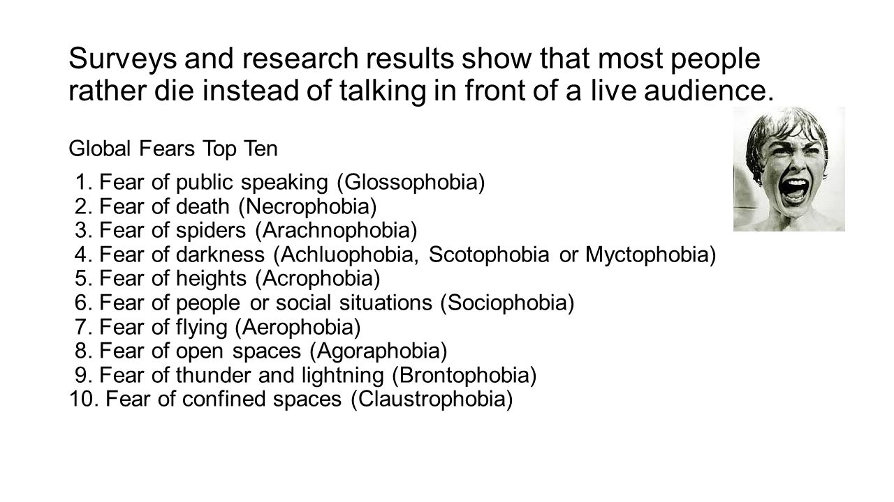 Surveys and research results show that most people rather die instead of talking in front of a live audience.