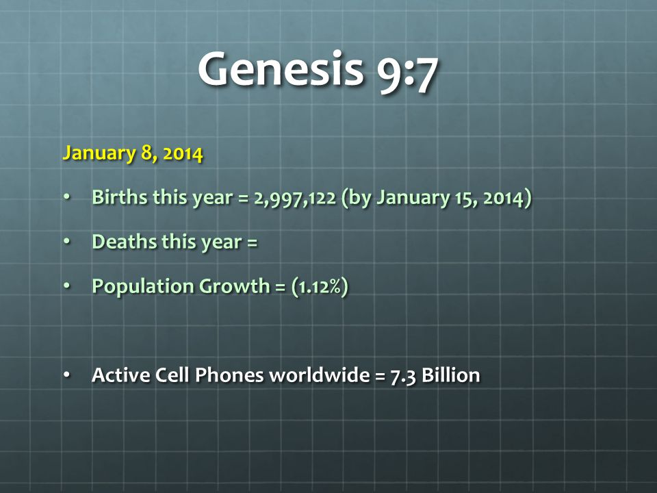 Genesis 9:7 January 8, 2014. Births this year = 2,997,122 (by January 15, 2014) Deaths this year =