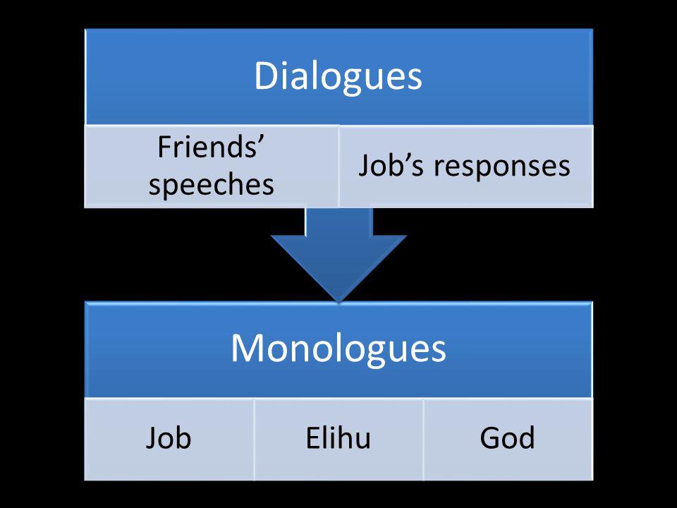 Dialogues Friends' speeches Job's responses Monologues Job Elihu God