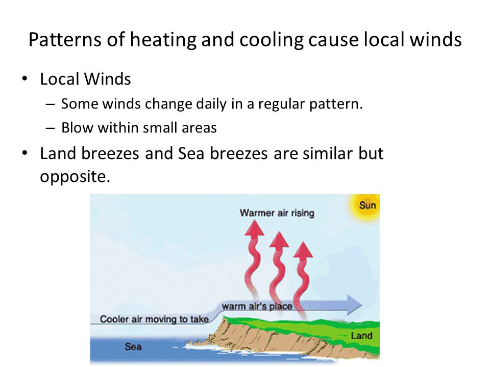 Patterns of heating and cooling cause local winds