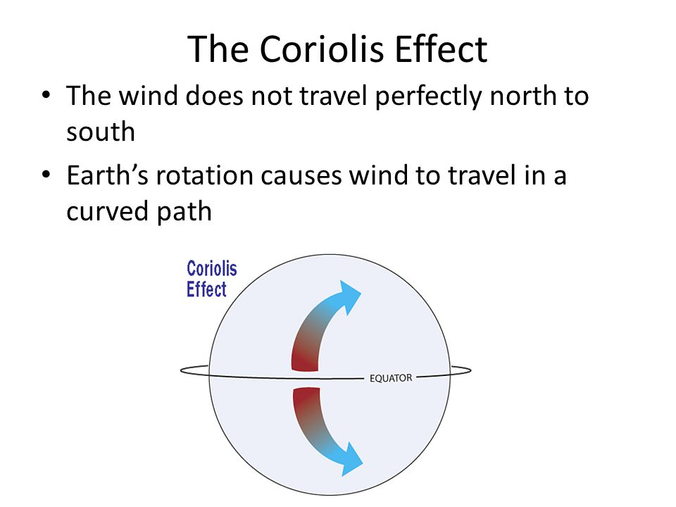 The Coriolis Effect The wind does not travel perfectly north to south