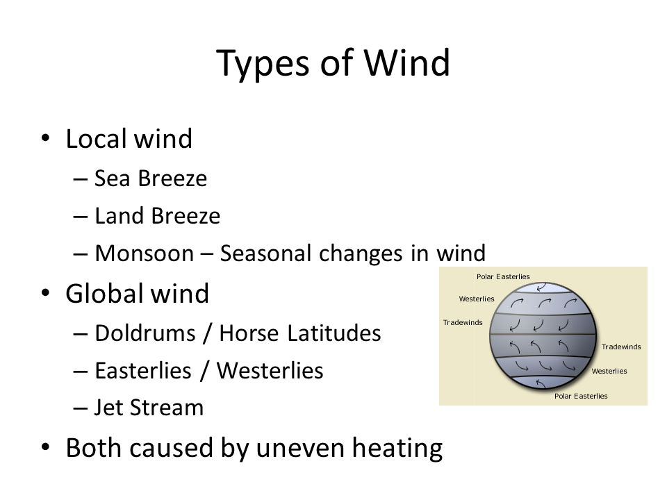Types of Wind Local wind Global wind Both caused by uneven heating