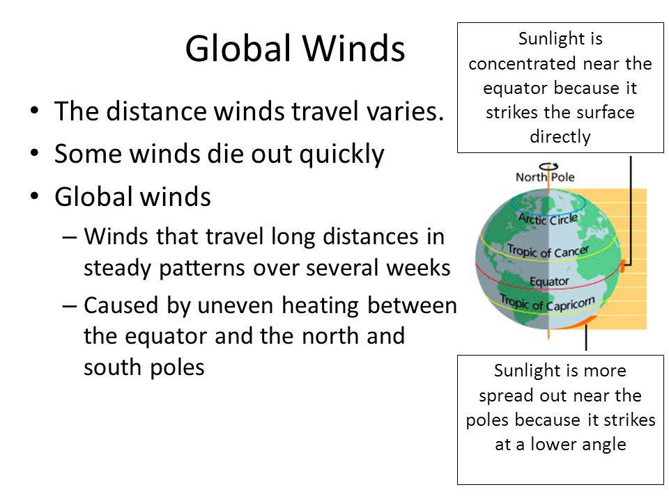 Global Winds The distance winds travel varies.