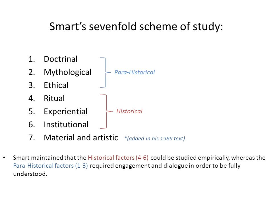 Smart's sevenfold scheme of study: