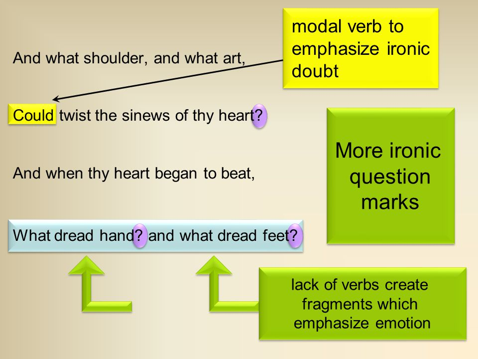 More ironic question marks modal verb to emphasize ironic doubt