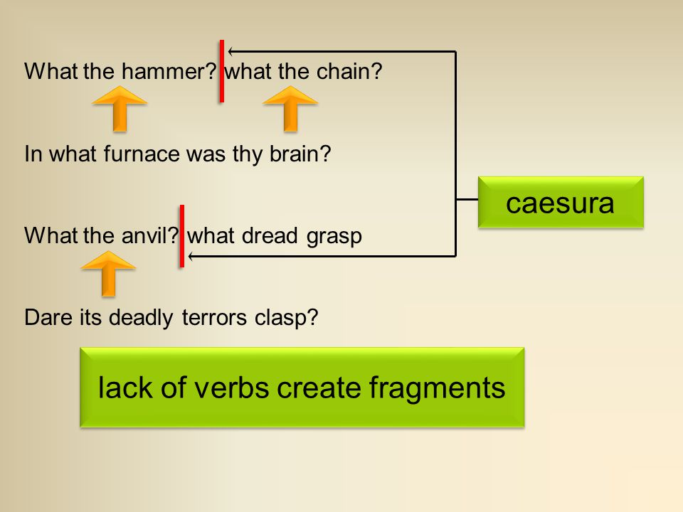 lack of verbs create fragments