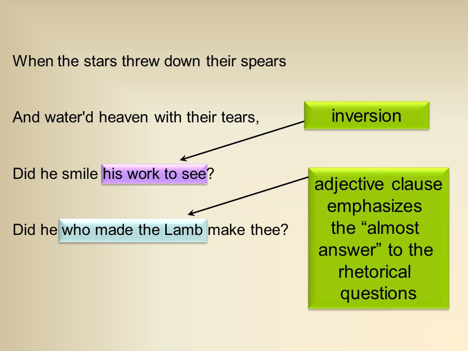 inversion adjective clause emphasizes the almost answer to the