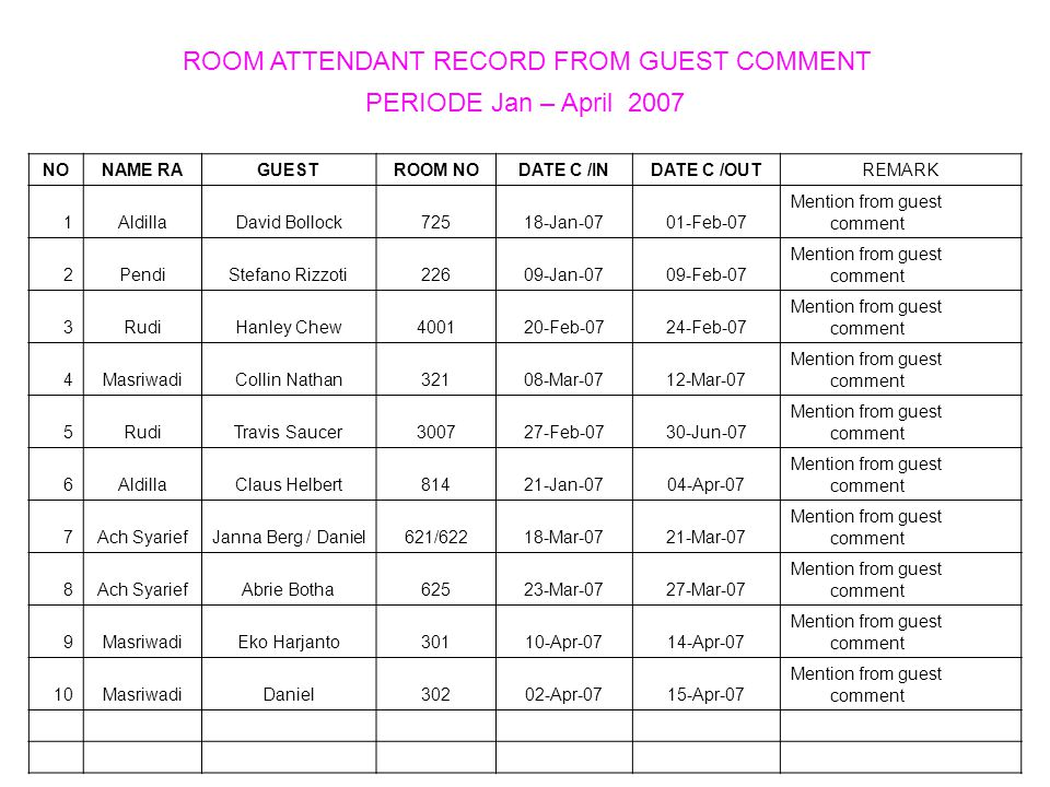 ROOM ATTENDANT RECORD FROM GUEST COMMENT