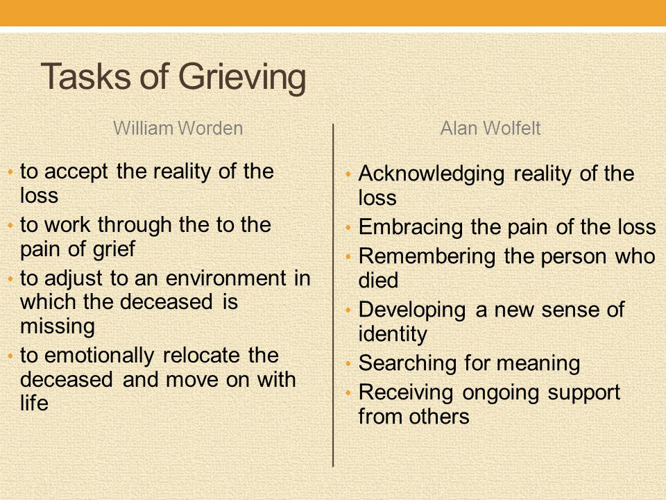 Tasks of Grieving to accept the reality of the loss