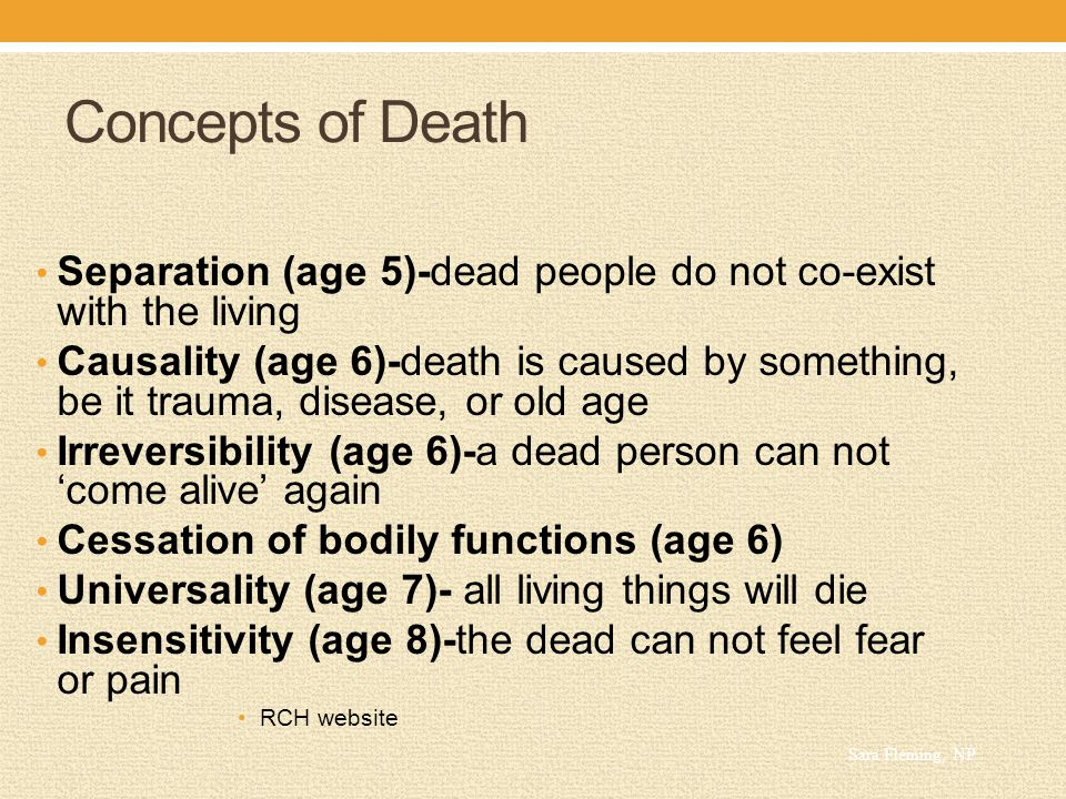 Concepts of Death Separation (age 5)-dead people do not co-exist with the living.