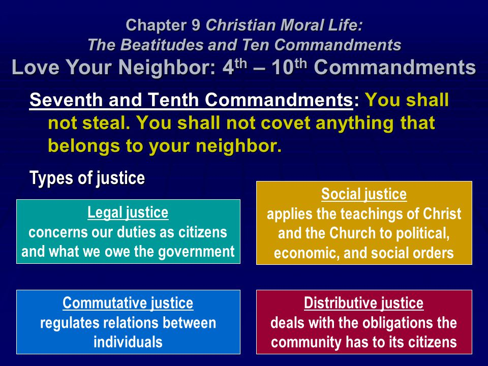 Commutative justice regulates relations between individuals