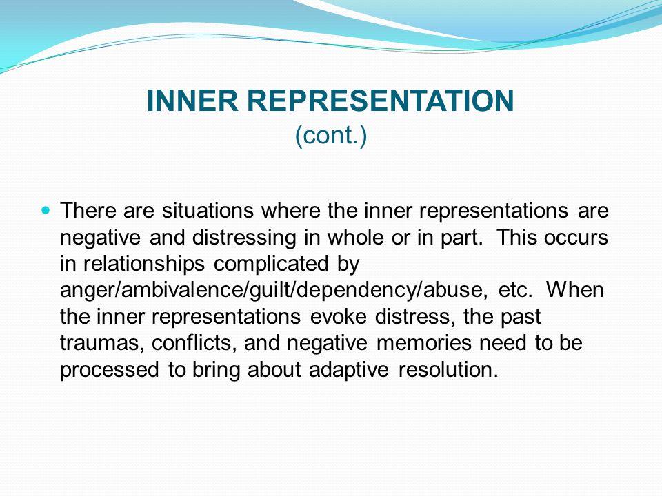 INNER REPRESENTATION (cont.)